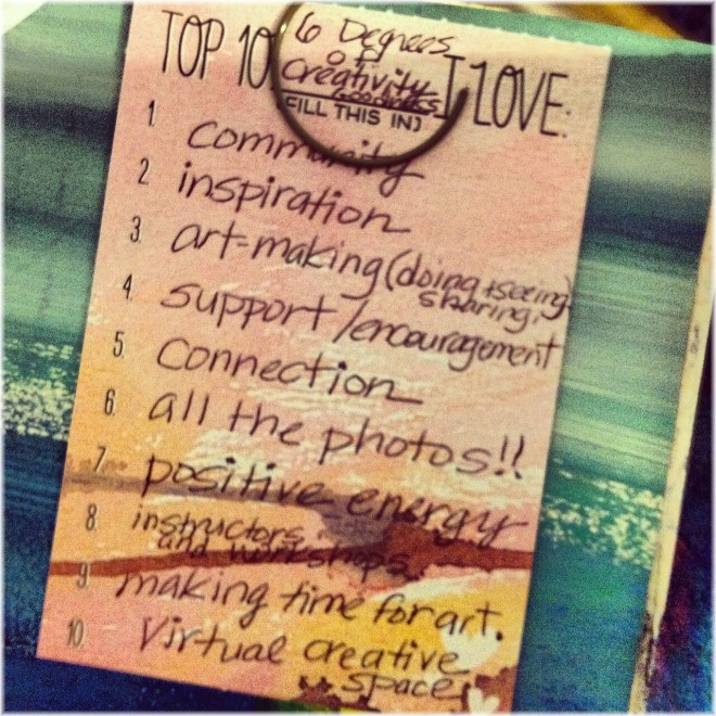 6 Degrees of Creativity Top Ten