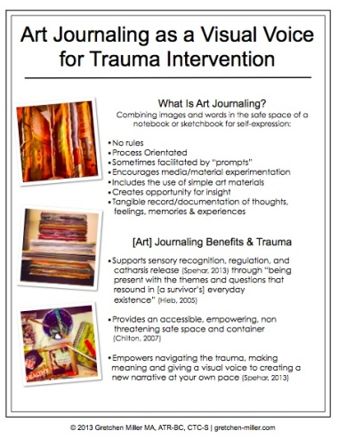 Art Journaling as a Visual Voice for Trauma Intervention | Gretchen Miller, MA, ATR-BC, CTC-S