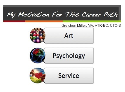Motivation for Art Therapy Career Path | creativity in motion